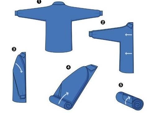 Как сложить рубашку в рюкзак чтобы она не помялась hummingbird купить рюкзак