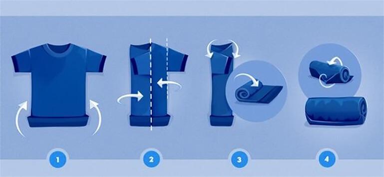 Как сделать так что бы платье не мялось