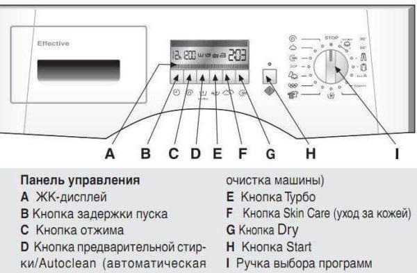 Значок отжим в стиральной машине