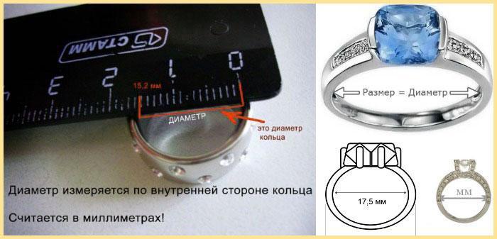 Как в домашних условиях узнать размер кольца