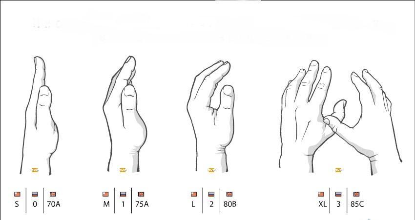 Как определить размер бюстгальтера